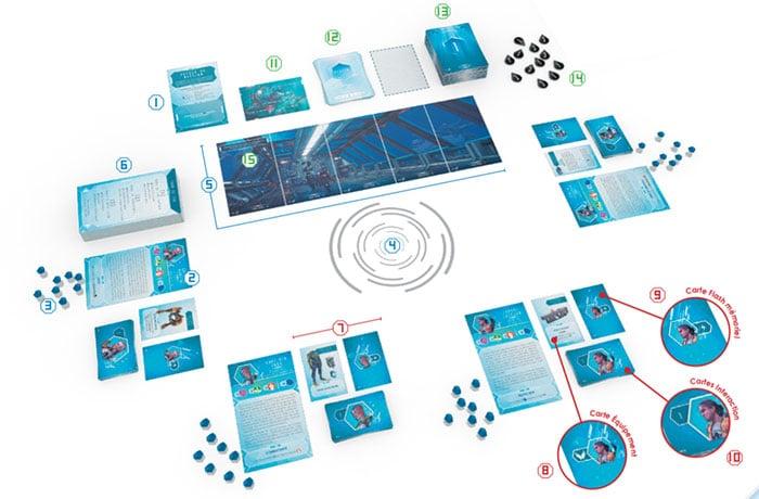 Plateau de jeu Time Stories Revolution